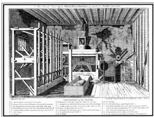 Ravens Creek_Watermill example_image